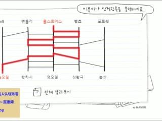korean BJ 韩国绝美女主播美乳诱惑,不可错过